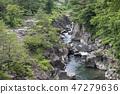 Iwate Prefecture Ichinoseki City 47279636