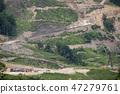 Construction work for Naruse dam, Higashinaruse village, Akita prefecture 47279761