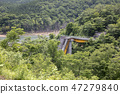 Iwate Prefecture Ichinoseki City Destruction disaster remains 47279840