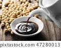 เทซอสถั่วเหลืองลงในจานเล็ก ๆ 47280013