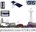 GPS Navigation. Road, highways along the rocks, cars, satellite, navigators, tower. Travelling by 47281196