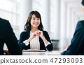 業務場景會議 47293093