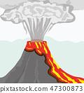Volcano 47300873