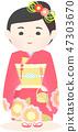 Girls wearing kimonos 47303670