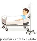 Sad Man Patient In Hospital Bed 47354467