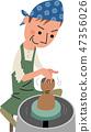 Ceramist 47356026