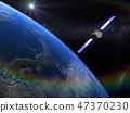 地球CG日本朝陽3D衛星太陽 47370230