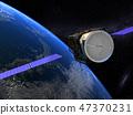 地球CG日本冉冉升起的太陽3D衛星 47370231