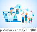 Illustration Family Consultation Doctor Online 47387084