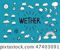 天氣圖 47403091