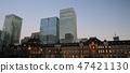 东京站的风景 47421130