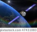 地球CG日本冉冉升起的太陽3D衛星 47431083