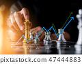businessman hand control chess play figure 47444883