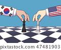 외교, 사업, 영업 47481903