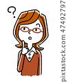 戴眼鏡的年輕女子:懷疑,想想 47492797