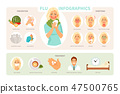 Influenza infographic vector 47500765