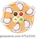Fresh oyster on plate 47522591