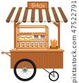 面包 面包房 购物车 47522791