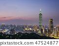 摩天大樓 台灣 台北 47524877