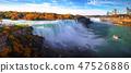 Niagara waterfall the big water fall 47526886