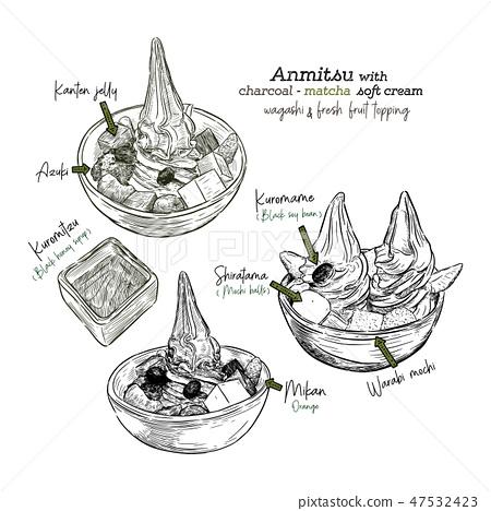 Set of Matcha soft-cream anmitsu, vector. 47532423