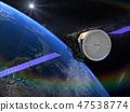 地球CG日本太陽升起的太陽3D衛星 47538774