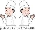 Male chef 47542486