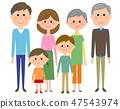 Three generations family family 47543974