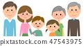 Three generations family family 47543975