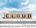 Cloud computing sign on a table with white clouds 47545204