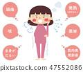 독감 감기 등의 증상 설명을위한 일러스트 47552086