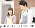 生活厨房 47553785