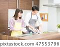 生活厨房 47553796