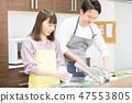 生活厨房 47553805