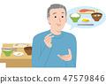 식사를 잊을 기억 장애의 증상 노인 47579846