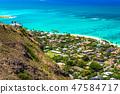 """Hawaii"" Lanikai view box Kailua 47584717"