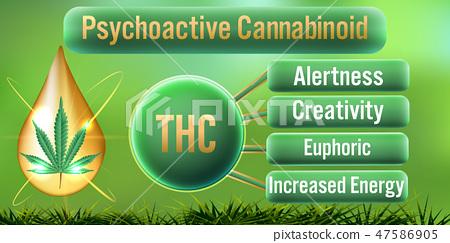 THC Psychoactive Cannabinoid Benefits background 47586905
