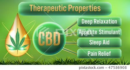 CBD Therapeutic Properties Benefits background. 47586908