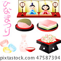 Hinamatsuri set Peach's mouth Hina Doll Hikisaki Hina Dolla Kyoiku Sakurarochi 47587394