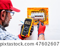 Electrician at work on an electrical panel. 47602607