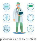 Surgeon or doctor with isolated items for work 47602634