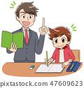 小學兒童學習男孩(動畫·遊戲風度味道) 47609623