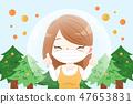 알레르기, 여성, 여자 47653831