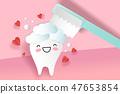 刷子 牙科 医疗 47653854