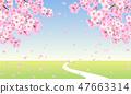樱桃背景材料蓝天和草一条道路 47663314