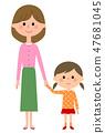 엄마와 소녀 47681045