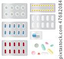 Mockup Realistic Birth Control Pill Medicine Panel 47682084