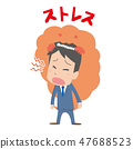 Employee Male Stress Moyamoya Image 47688523