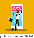 Stolen Data Concept with Thief Unlocked Password 47699446