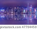 Panorama of central Hong Kong 47704450
